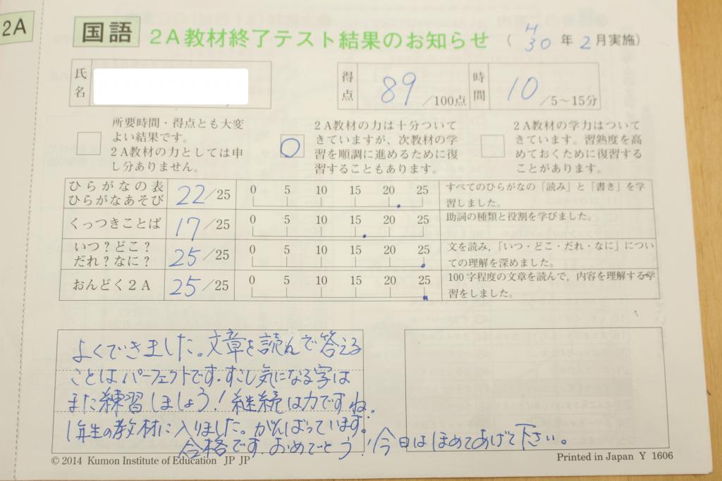 kumon,いくもん,年中,5歳,続ける,勉強の習慣,どうやって