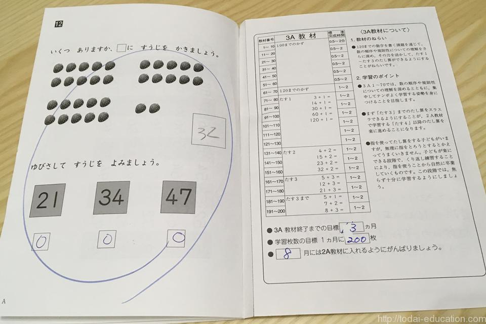 くもん,kumon,公文,テスト,レベル,確認,UP,算数,内容,画像,4A