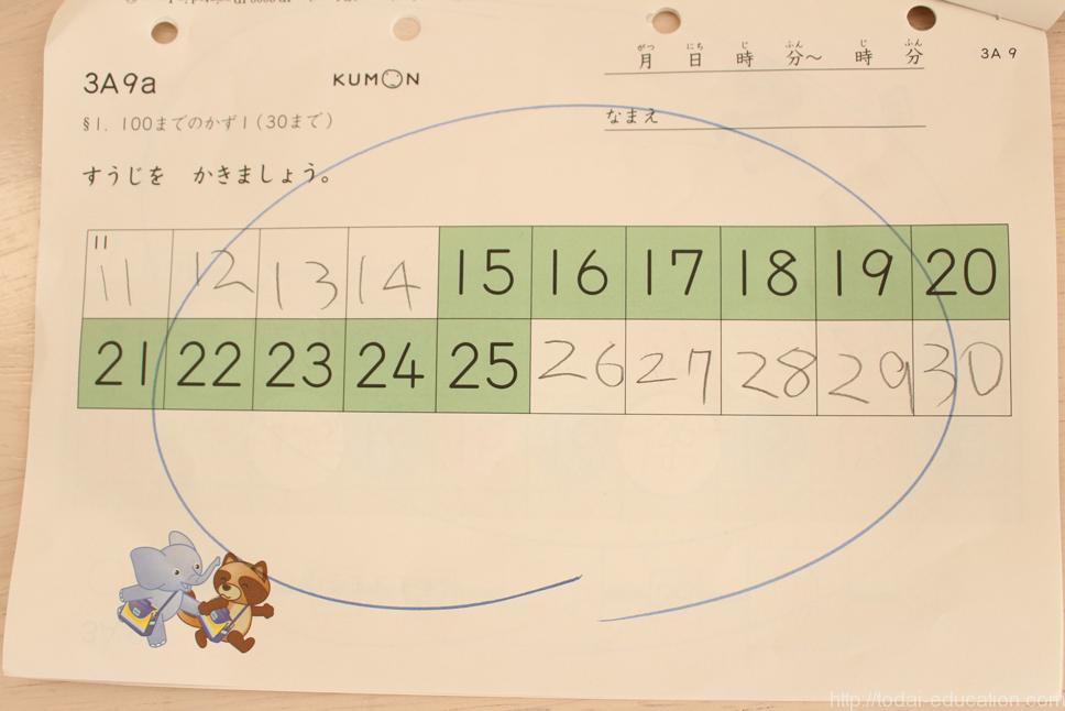 くもん,算数,さんすう,ドリル,宿題,年少,3歳,レベル,数字