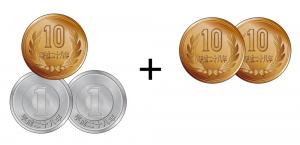 お金,硬貨,足し算,位,計算,コツ,考え方,やり方,教え方