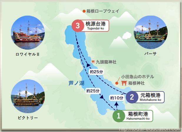 箱根,海賊船,乗り場,乗船,子供,楽しめる,港