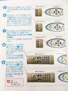 DWE,ディズニー英語システム,リモコン,専用,DVDプレーヤー,子ども用リモコン専用説明書