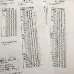英検3級,リスニング,過去問,解いてみた,7歳,DWEキッズ