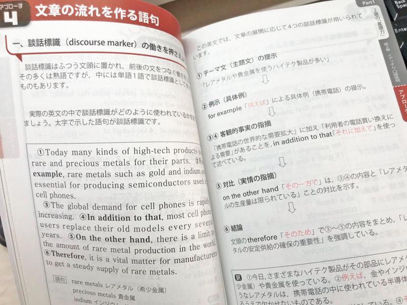 漢検6級,先取り,早期幼児教育,英検2級,高校卒業レベル,どうやって,勉強,ディズニー英語システム