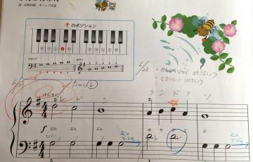 ピアノ,脳トレ,かしこくなる,頭が良くなる,ブンブンブン,初心者